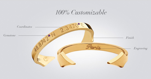 Coordinates Collection Bracelet