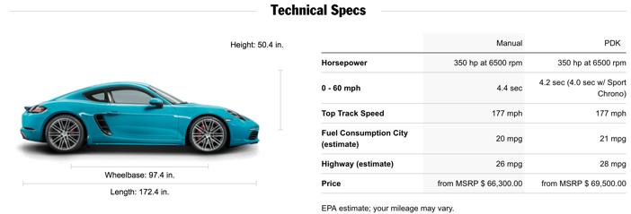 Porsche 718 Cayman S 9
